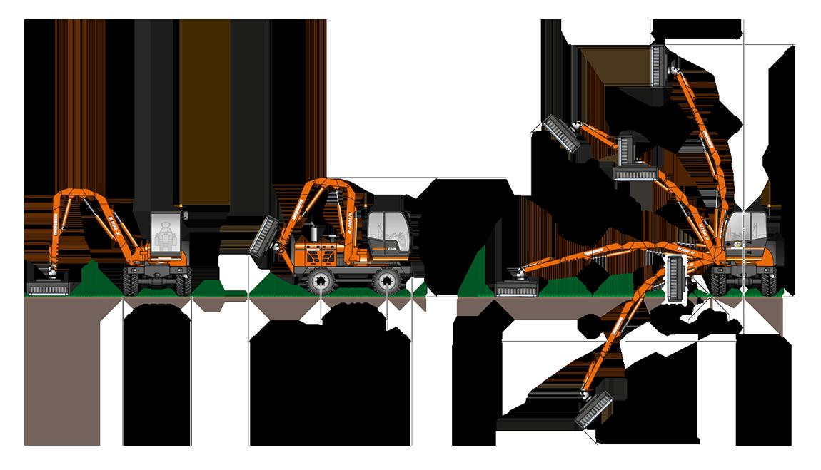 diagramma lavoro ilf s1500 braccio 3p